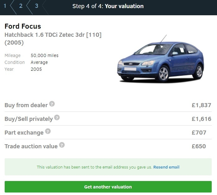 What Car Valuation