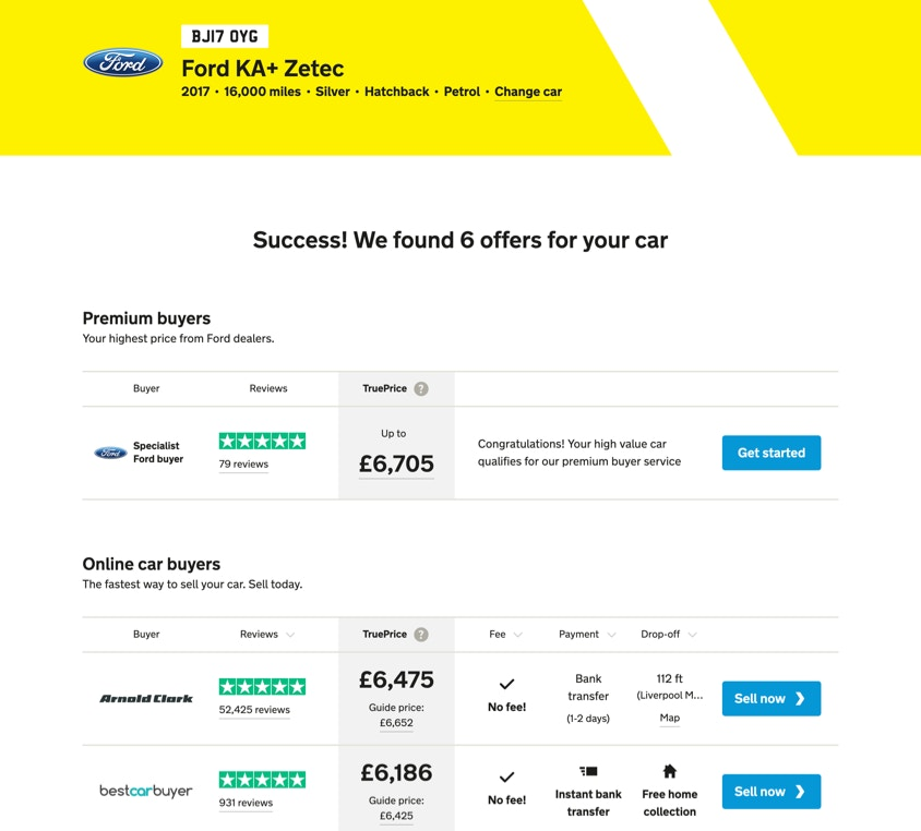 sell your car on finance