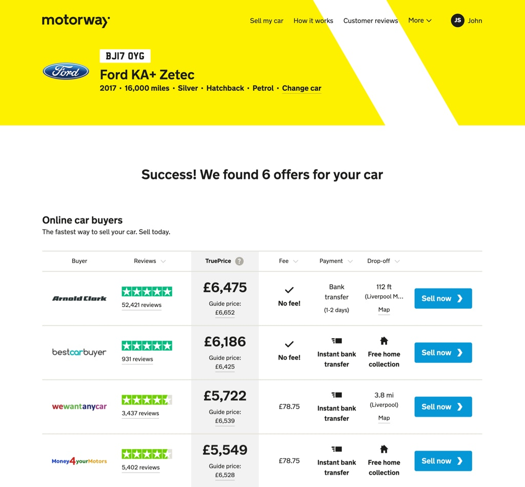 Compare car buying sites